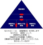 Pyramid_chart