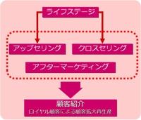5point_2